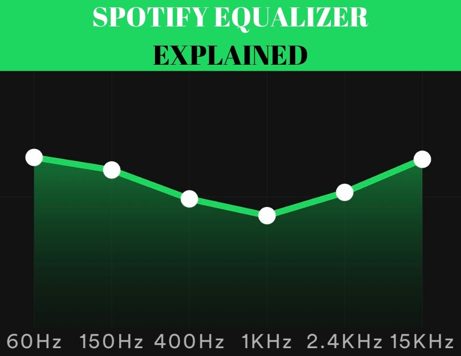 Spotify Eq Introducing Spotify Equalizer On Iphone Android